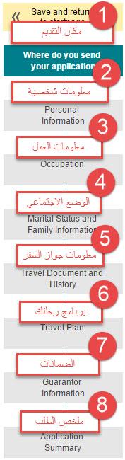 خطوات التقديم للتأشيرة النرويجية