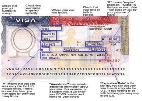 التأشيرة الامريكية