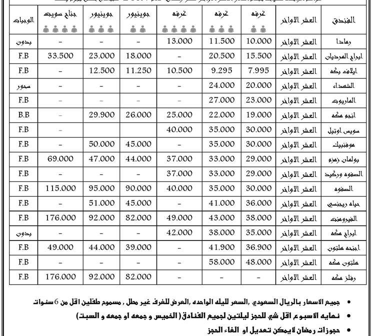 821512248 افضل و اجمل فنادق مكة القريبة من الحرم مع كل مايهم الزائر لمكة