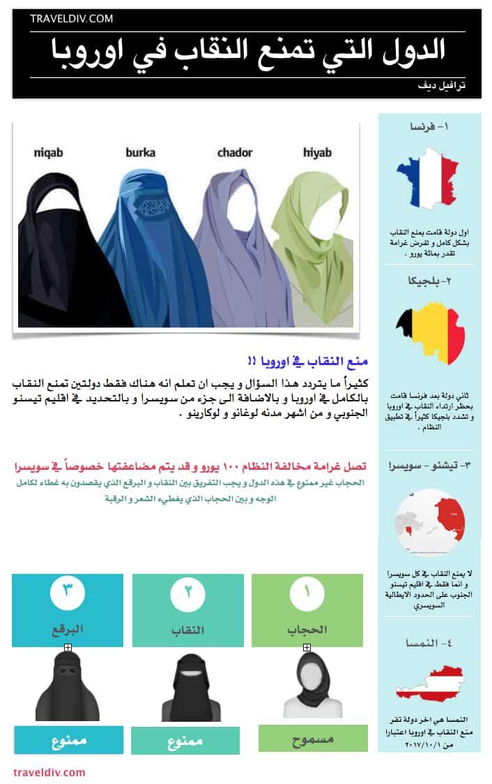 الحجاب و النقاب في اوروبا