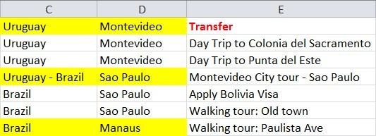 جدول رحلة
