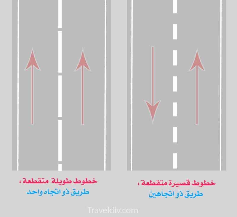 الخطوط القصيرة المتصلة تعني ان الطريق ذو اتجاهين و الخطوط الطويلة المتصلة تعني ان الطريق ذو اتجاه واحد فقط