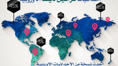 Photo of جديد : احداثيات ترافيل ديف الاوروبية مع خرائط قوقل