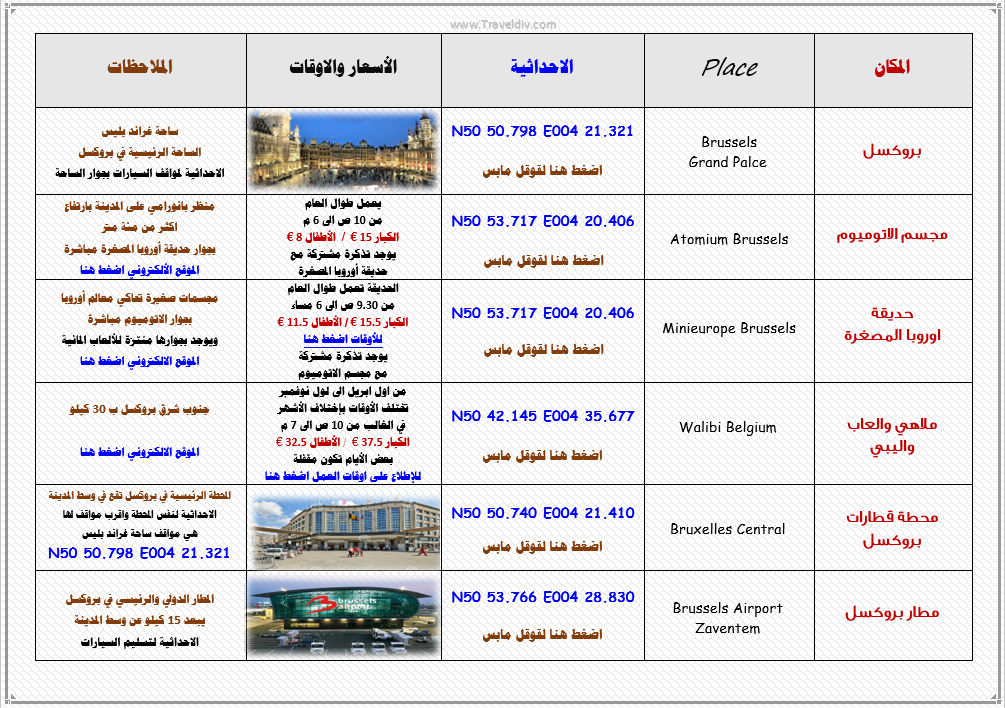 دليل السياحة في بلجيكا , كل ماتحتاج له من اماكن سياحية و احداثيات و فنادق مختاره