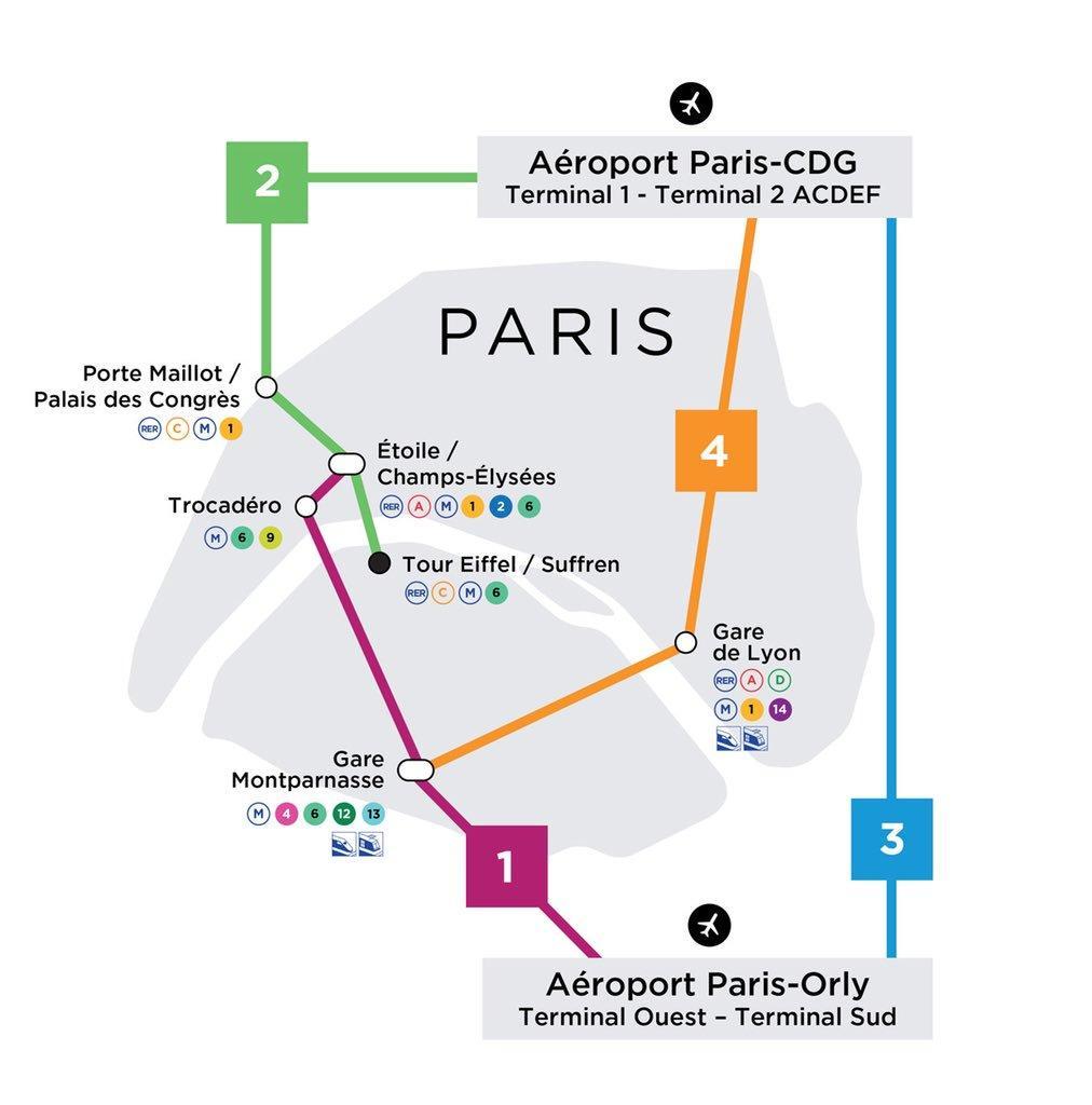 خريطة توضح شركات الطيران التي تربط باريس ببعض المدن الأوروبية