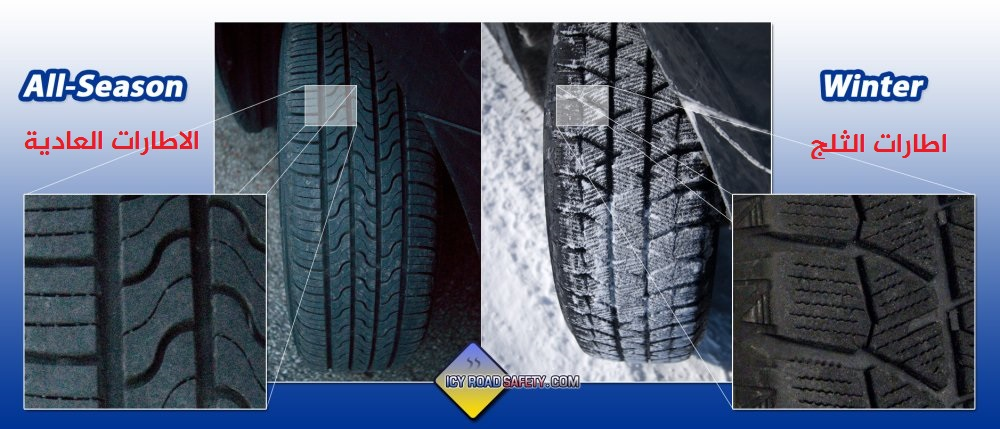 C:\Users\alkatheri\Desktop\صور التقرير\winter-all-season-tires2.jpg